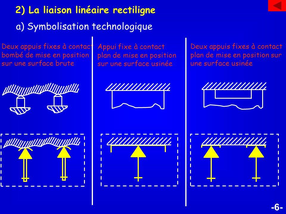 2) La liaison linéaire rectiligne