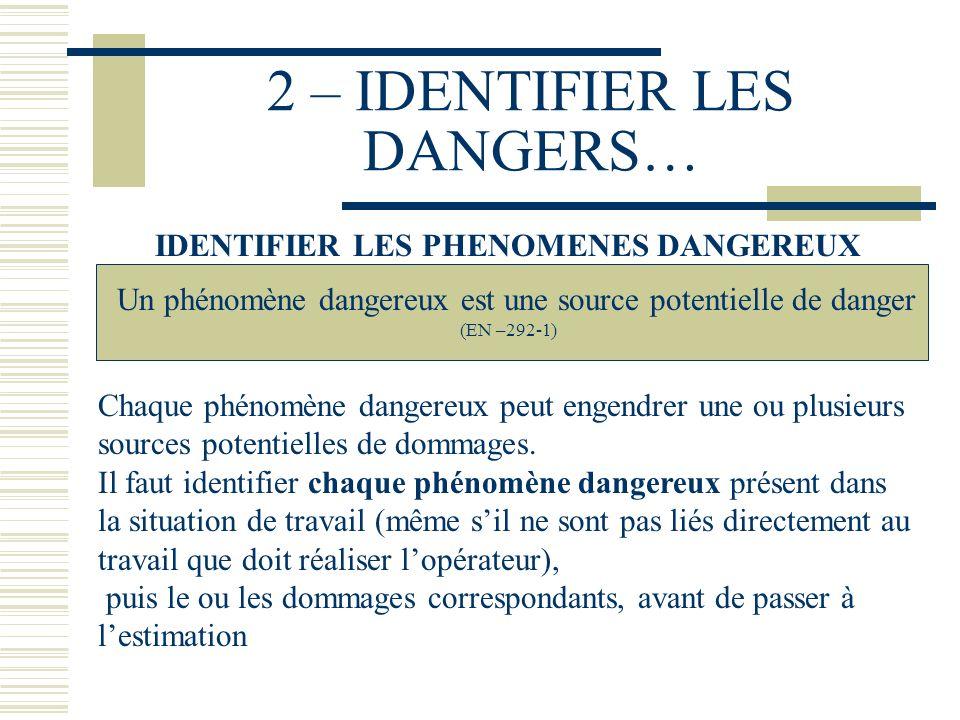 2 – IDENTIFIER LES DANGERS…