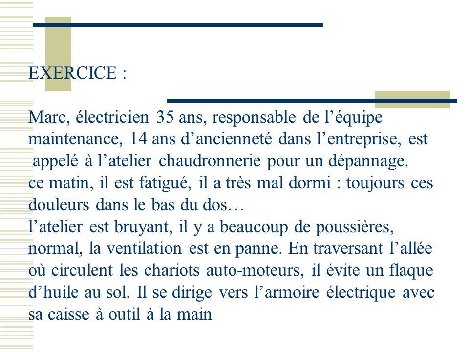 EXERCICE : Marc, électricien 35 ans, responsable de l'équipe. maintenance, 14 ans d'ancienneté dans l'entreprise, est.