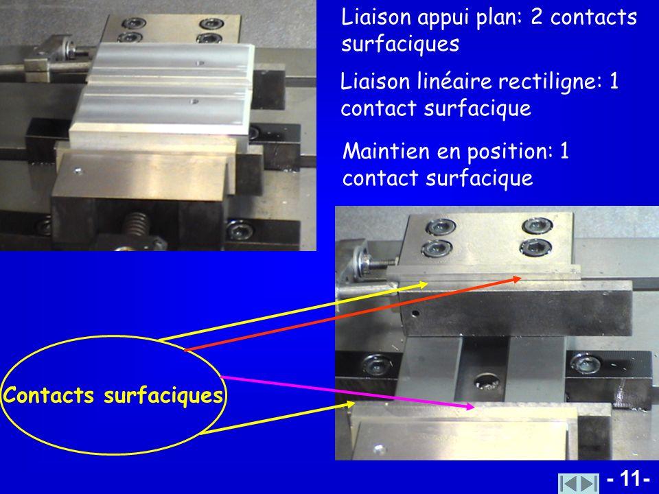 Liaison appui plan: 2 contacts surfaciques
