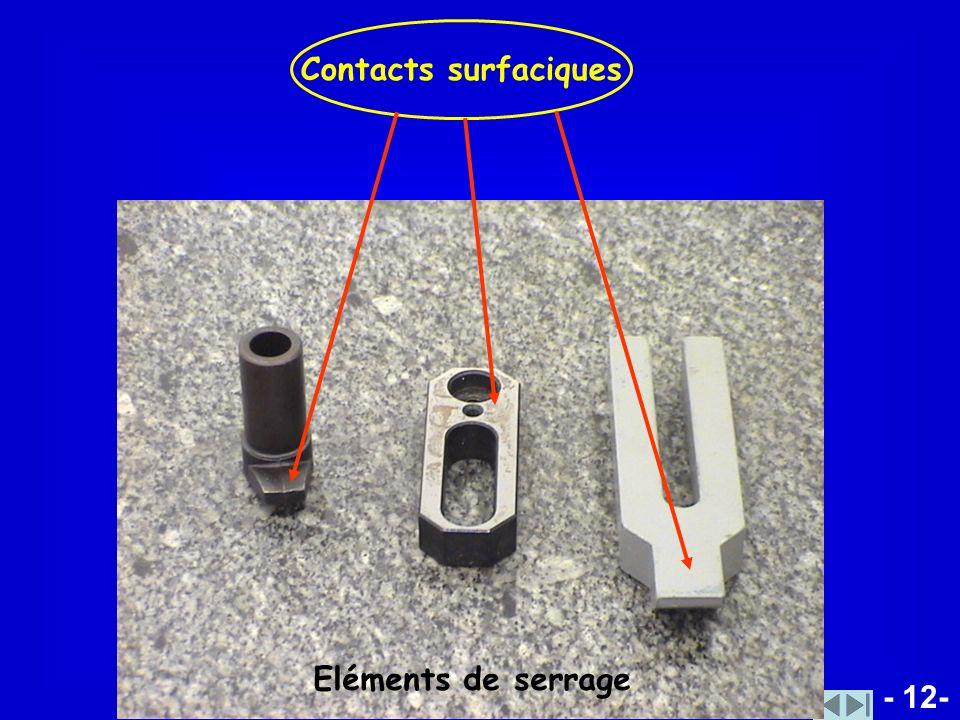 Contacts surfaciques Eléments de serrage - 12-