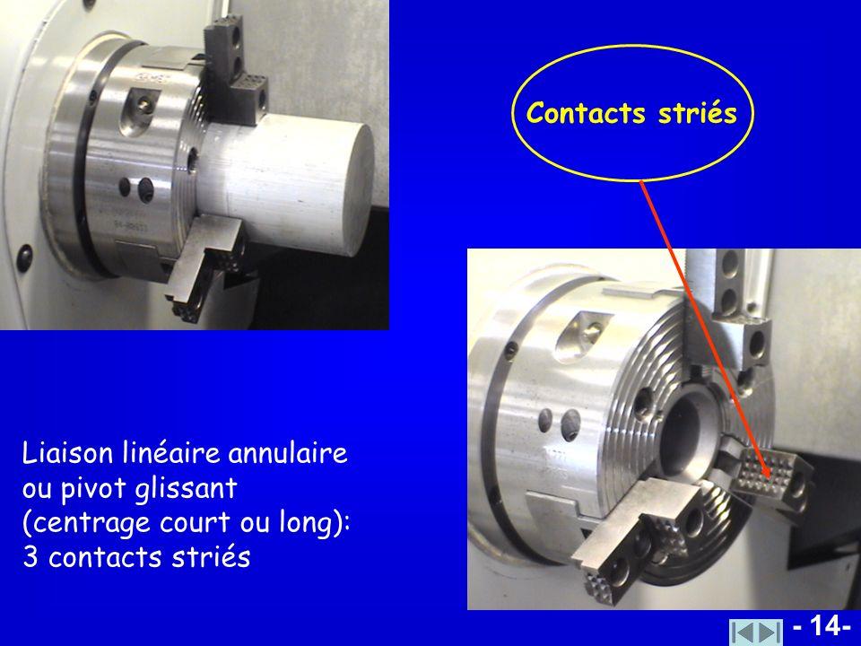 Contacts striés Liaison linéaire annulaire ou pivot glissant (centrage court ou long): 3 contacts striés.