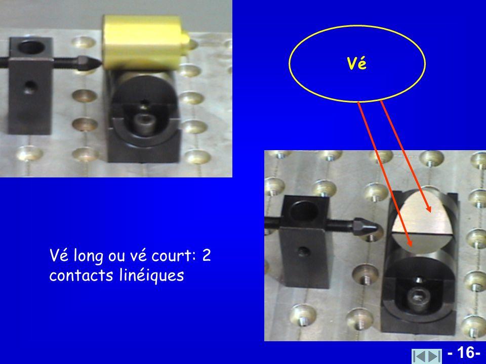 Vé Vé long ou vé court: 2 contacts linéiques - 16-