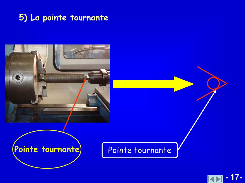 5) La pointe tournante Pointe tournante Pointe tournante - 17-