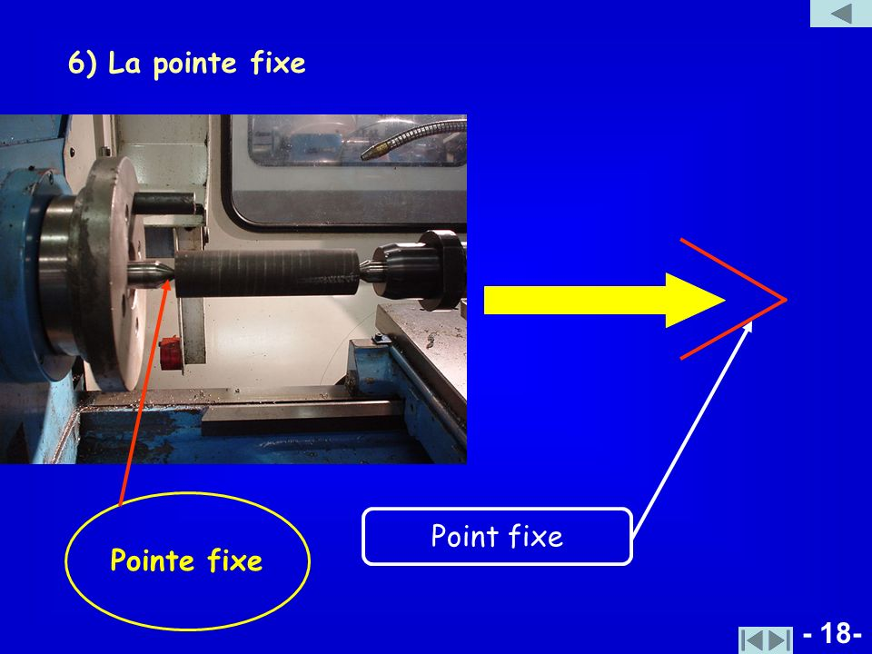 6) La pointe fixe Pointe fixe Point fixe - 18-