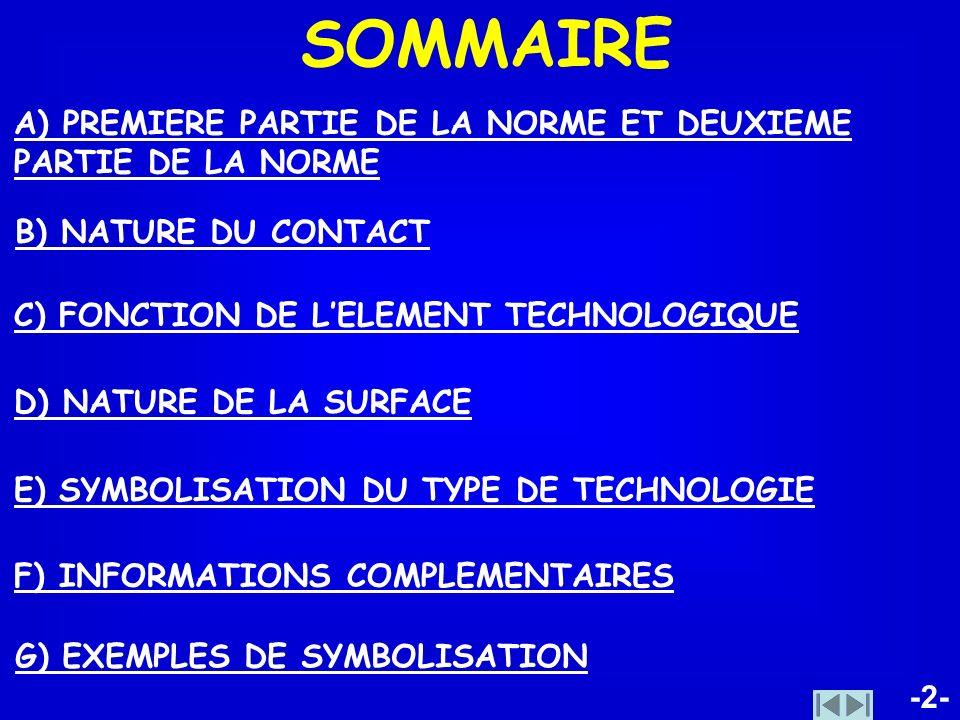 SOMMAIRE A) PREMIERE PARTIE DE LA NORME ET DEUXIEME PARTIE DE LA NORME