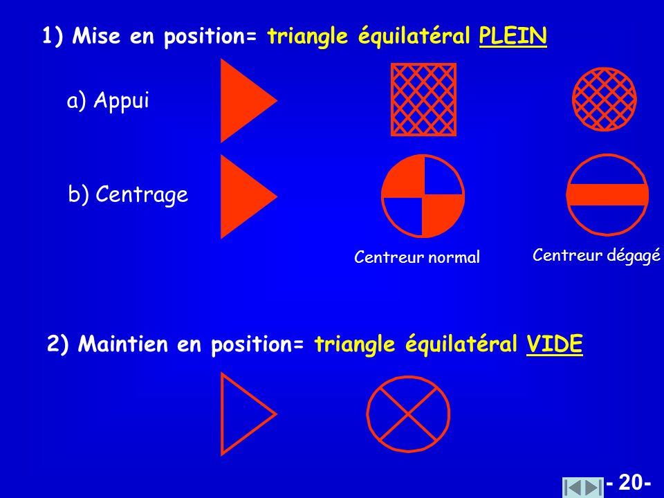1) Mise en position= triangle équilatéral PLEIN