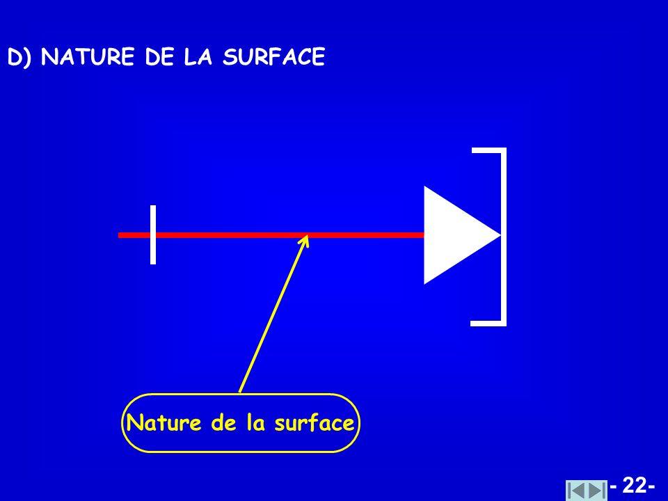 D) NATURE DE LA SURFACE Nature de la surface - 22-