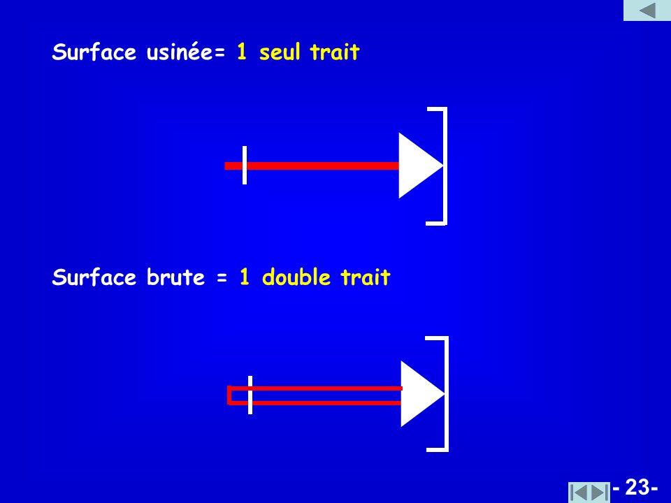 Surface usinée= 1 seul trait