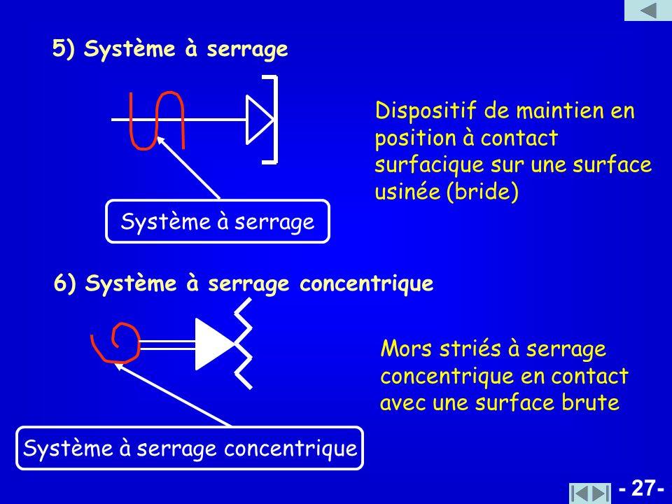 Système à serrage concentrique