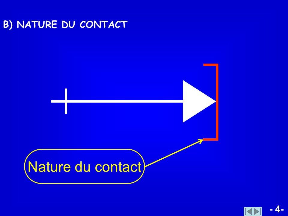 B) NATURE DU CONTACT Nature du contact - 4-