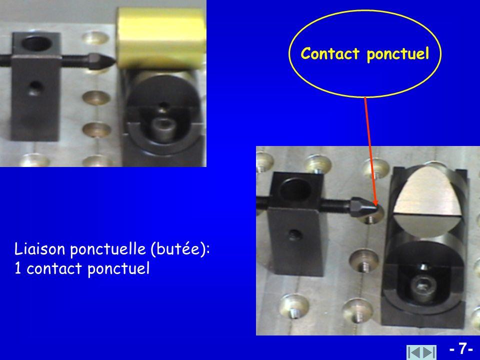 Contact ponctuel Liaison ponctuelle (butée): 1 contact ponctuel - 7-