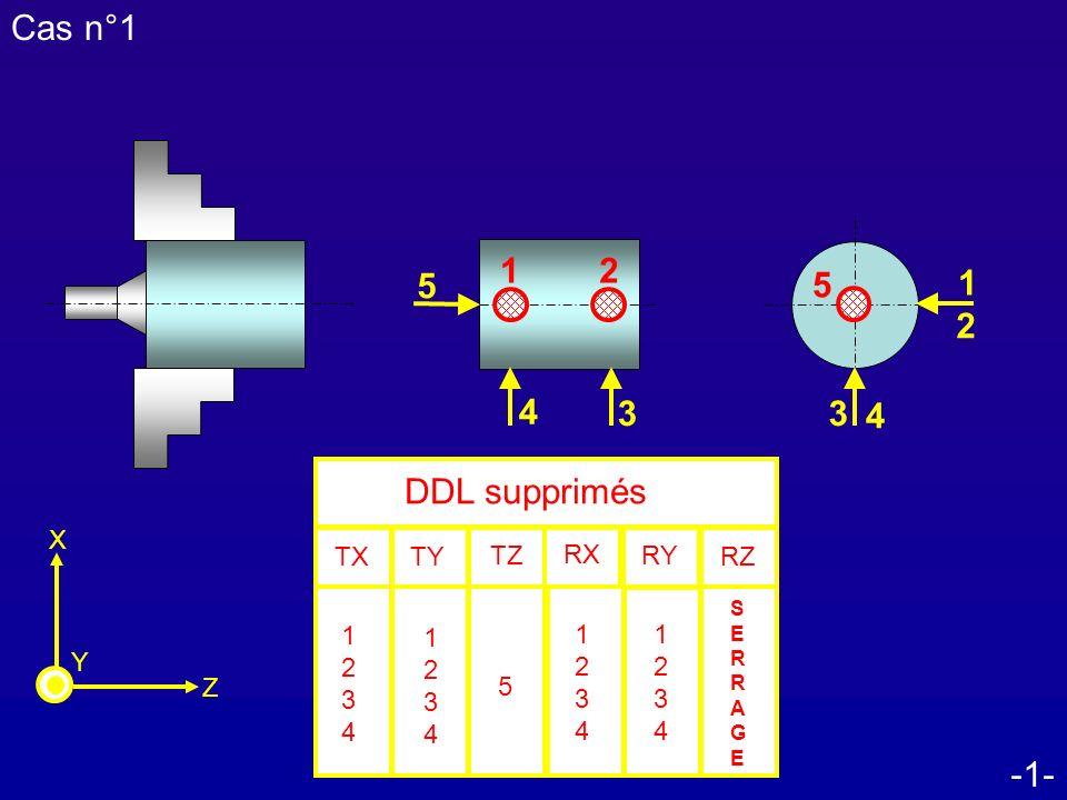 Cas n°1 1 2 5 5 1 2 4 3 3 4 DDL supprimés -1- TX RZ TZ RX RY TY Z X Y
