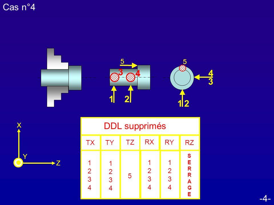 Cas n°4 3 4 4 3 1 2 1 2 DDL supprimés -4- 5 5 TX RZ TZ RX RY TY Z X Y