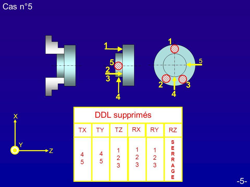 Cas n°5 1 1 5 2 3 2 3 4 4 DDL supprimés -5- 5 TX RZ TZ RX RY TY Z X Y