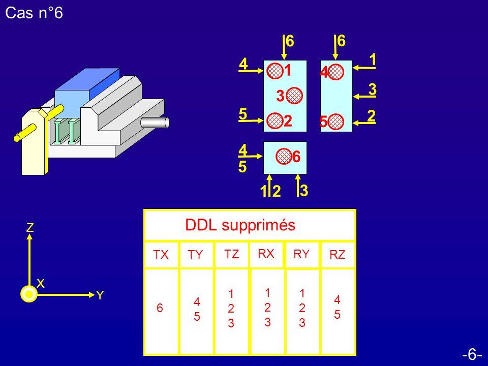 Cas n°6 6 6 1 4 1 4 3 3 5 2 2 5 4 6 5 1 2 3 DDL supprimés -6- TX RZ TZ
