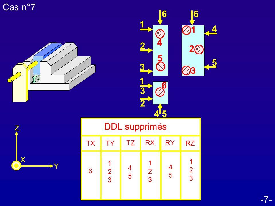 Cas n°7 6 6 1 1 4 4 2 2 5 5 3 3 1 6 3 2 4 5 DDL supprimés -7- TX RZ TZ