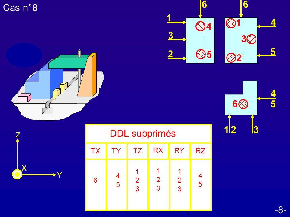 6 6 Cas n°8 1 1 4 4 3 3 5 2 5 2 4 6 5 1 2 3 DDL supprimés -8- TX RZ TZ
