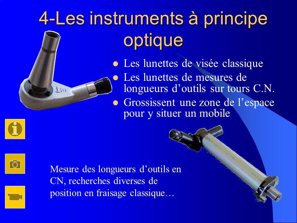 4-Les instruments à principe optique