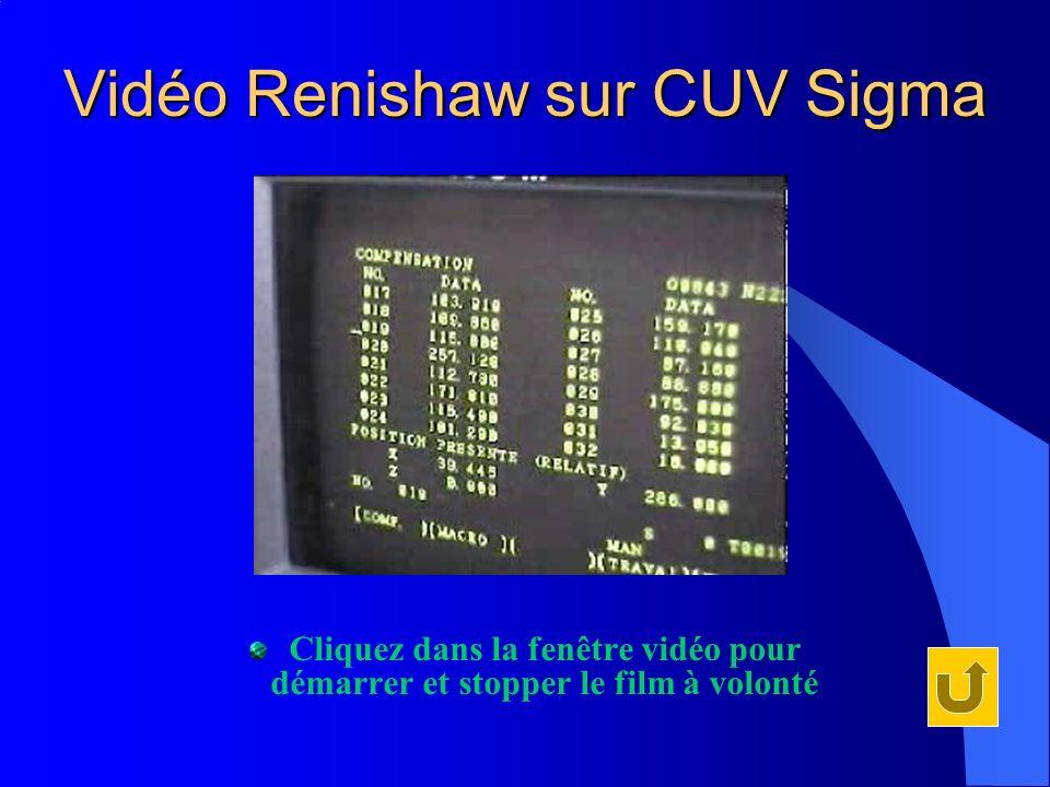 Vidéo Renishaw sur CUV Sigma