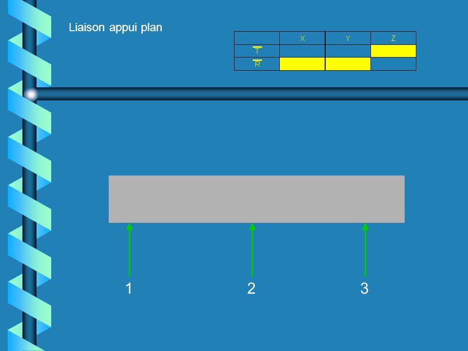 Liaison appui plan 1 2 3