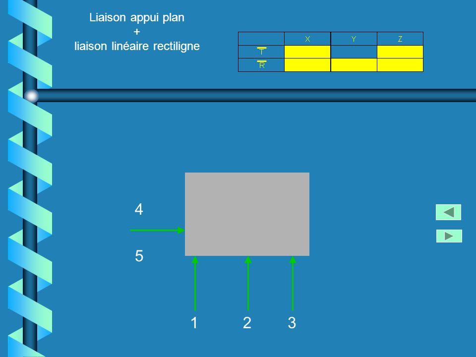 Liaison appui plan + liaison linéaire rectiligne