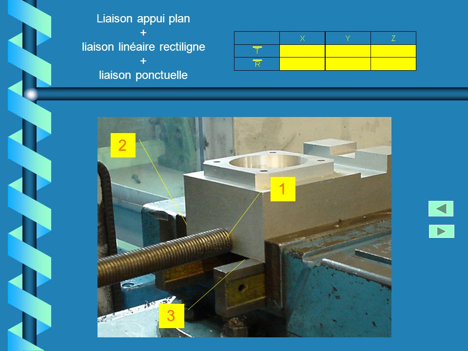 Liaison appui plan + liaison linéaire rectiligne + liaison ponctuelle