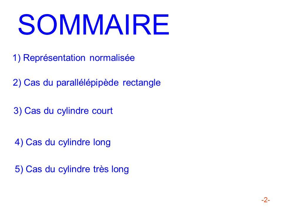 SOMMAIRE 1) Représentation normalisée