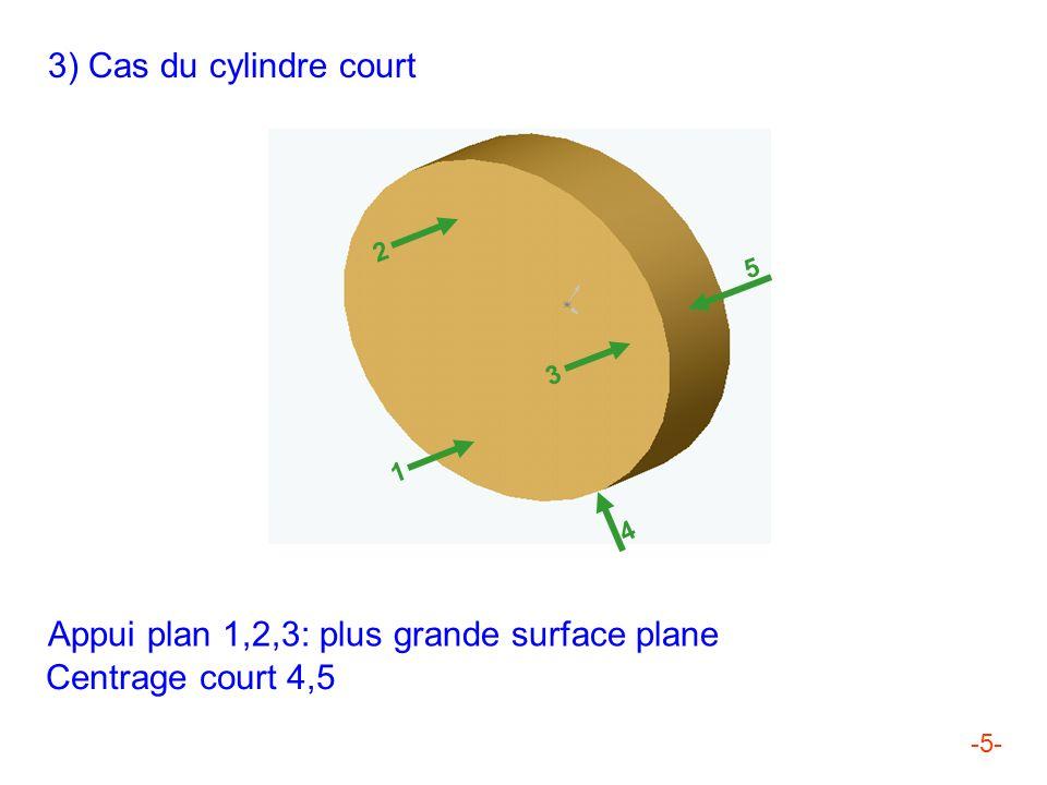 Appui plan 1,2,3: plus grande surface plane Centrage court 4,5