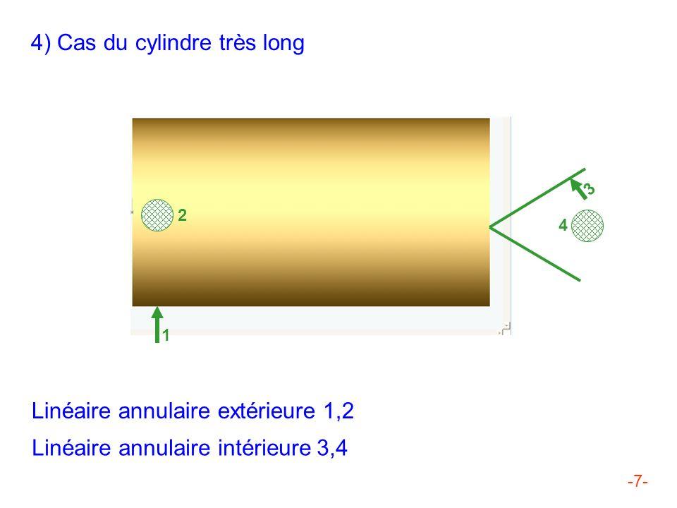 4) Cas du cylindre très long