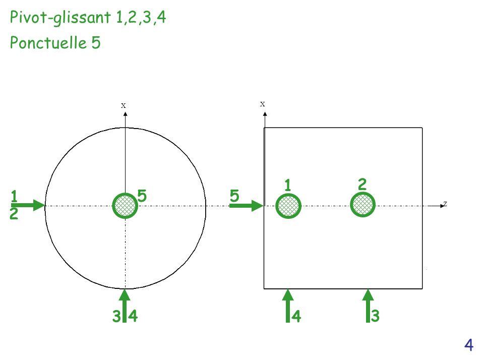 Pivot-glissant 1,2,3,4 Ponctuelle 5 X Z 1 2 1 2 5 5 4 3 4 3 4
