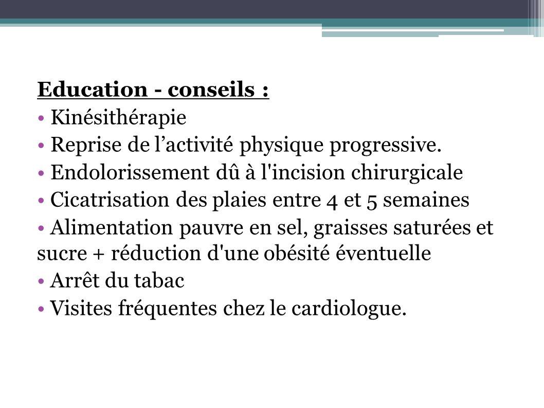Education - conseils :Kinésithérapie. Reprise de l'activité physique progressive. Endolorissement dû à l incision chirurgicale.