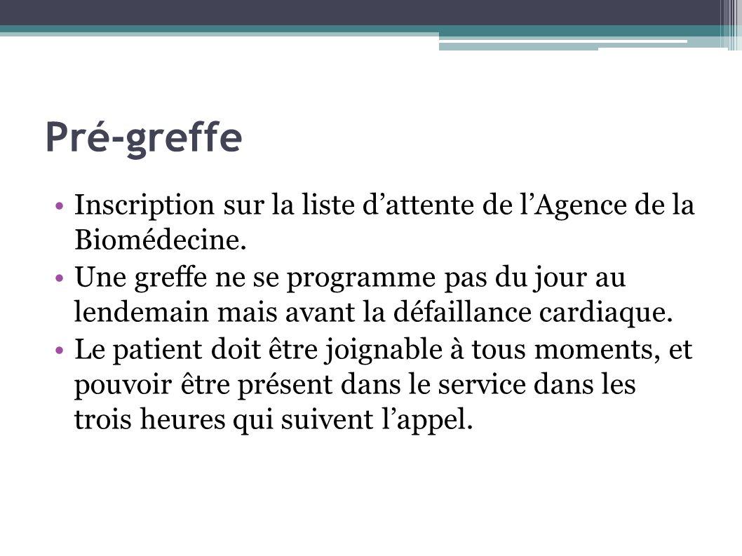 Pré-greffeInscription sur la liste d'attente de l'Agence de la Biomédecine.