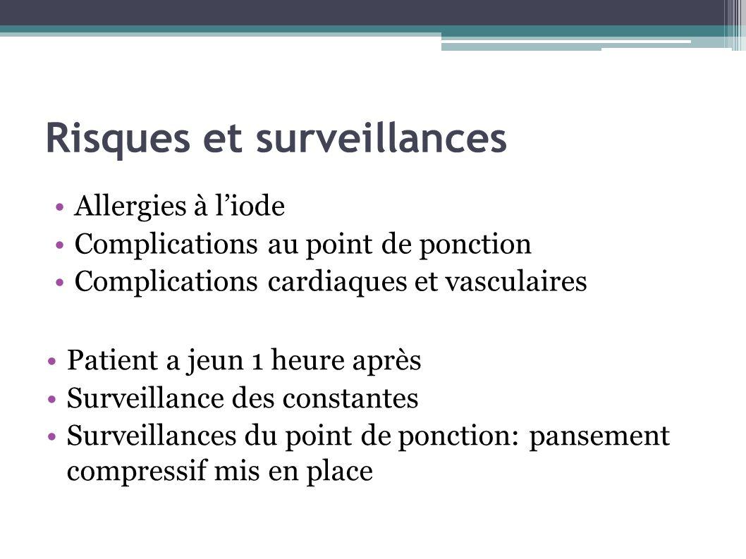 Risques et surveillances