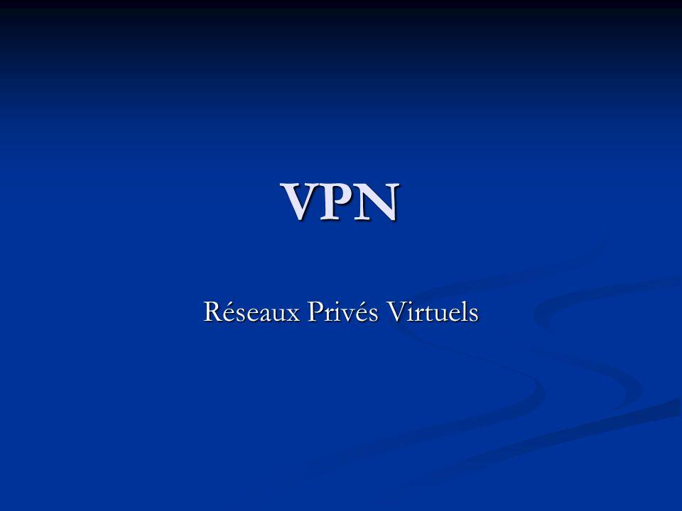 Réseaux Privés Virtuels