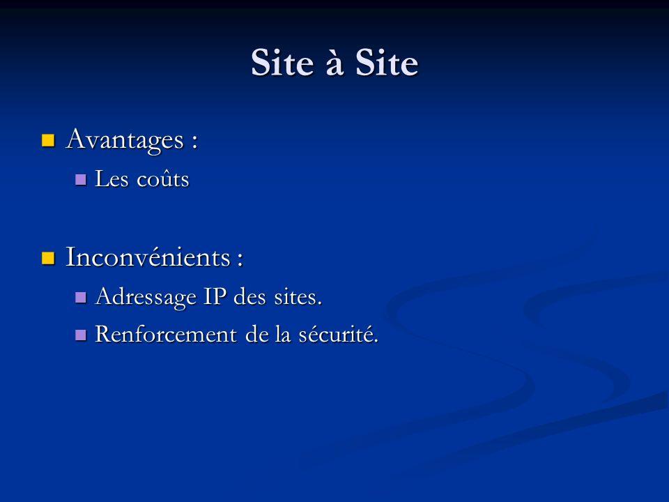 Site à Site Avantages : Inconvénients : Les coûts
