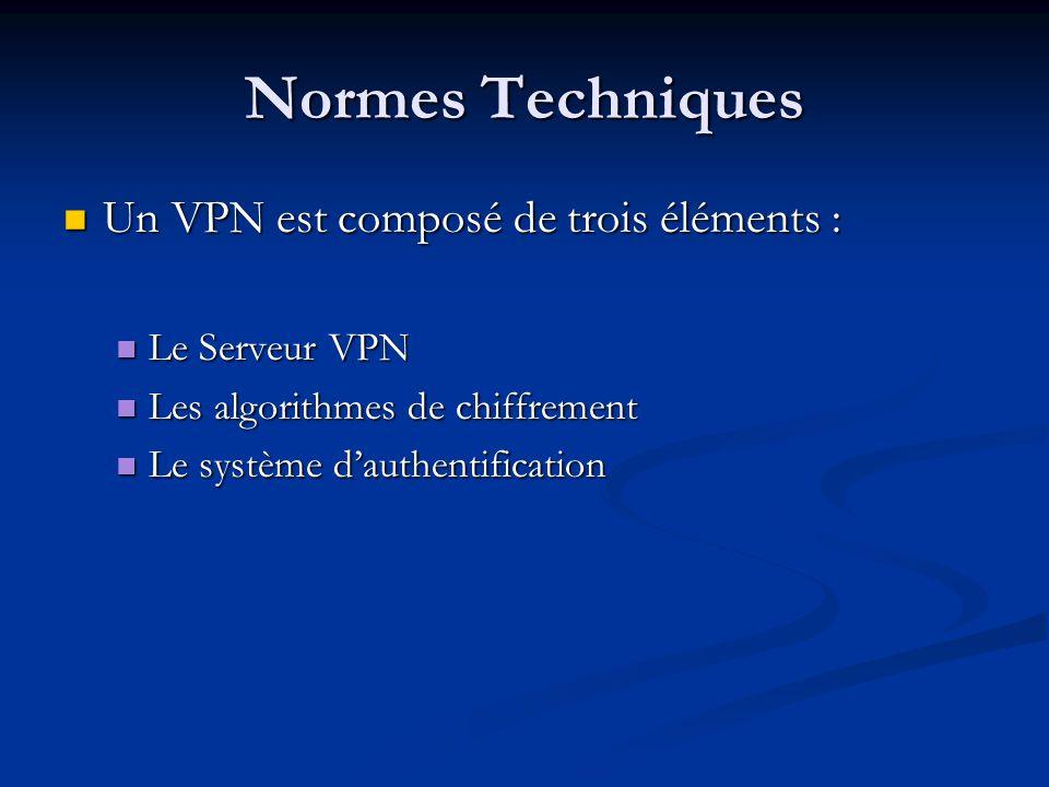 Normes Techniques Un VPN est composé de trois éléments :