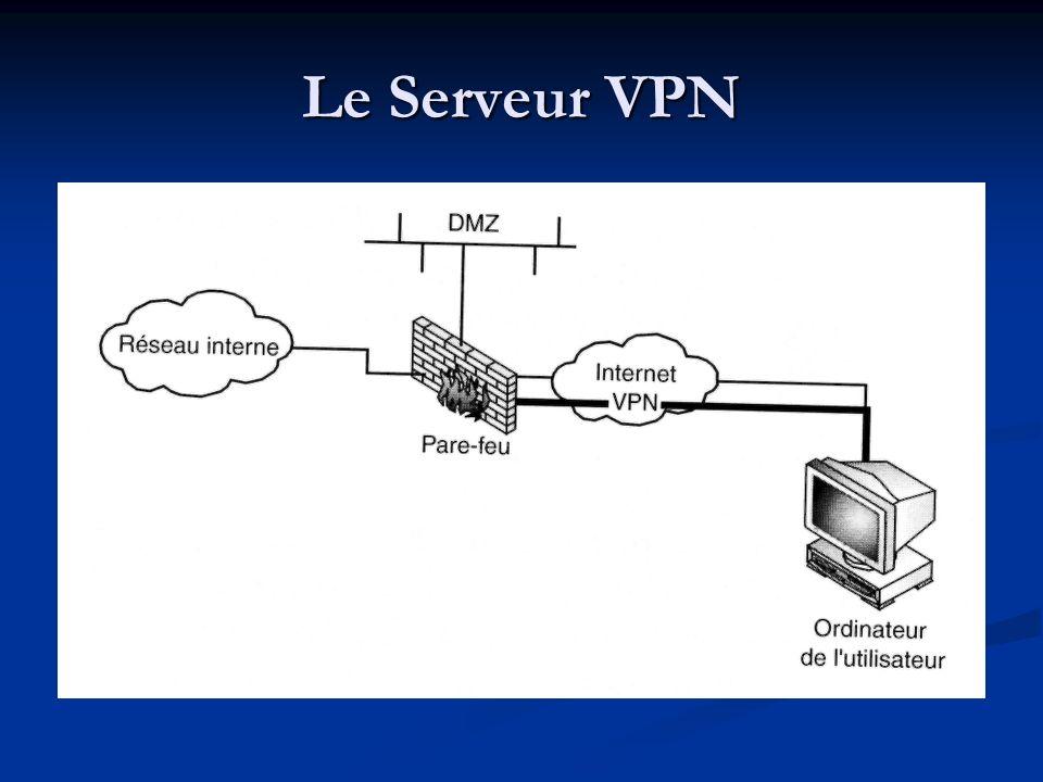 Le Serveur VPN