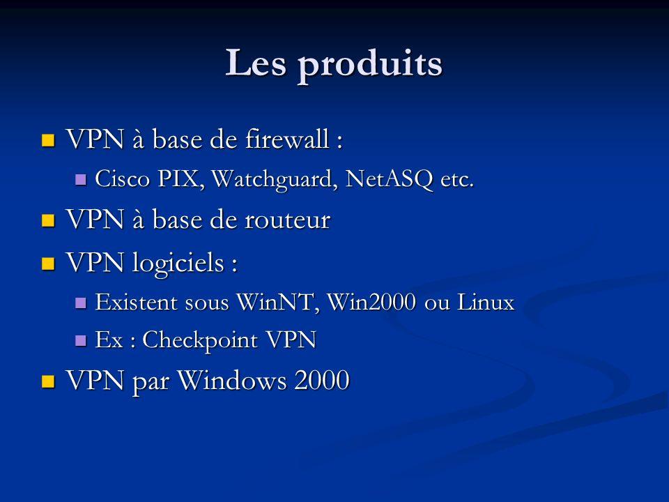 Les produits VPN à base de firewall : VPN à base de routeur
