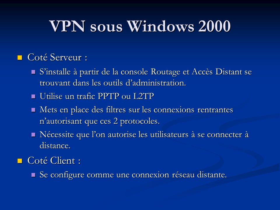 VPN sous Windows 2000 Coté Serveur : Coté Client :