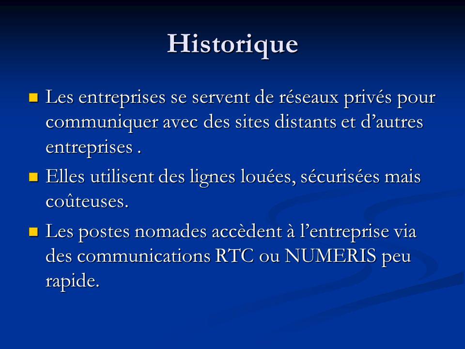 Historique Les entreprises se servent de réseaux privés pour communiquer avec des sites distants et d'autres entreprises .