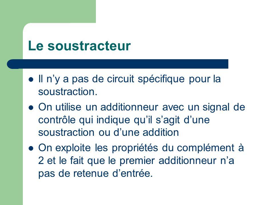Le soustracteurIl n'y a pas de circuit spécifique pour la soustraction.