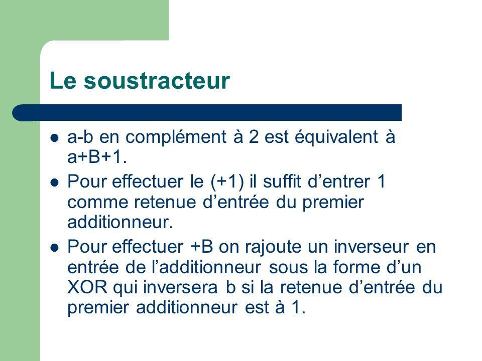 Le soustracteur a-b en complément à 2 est équivalent à a+B+1.