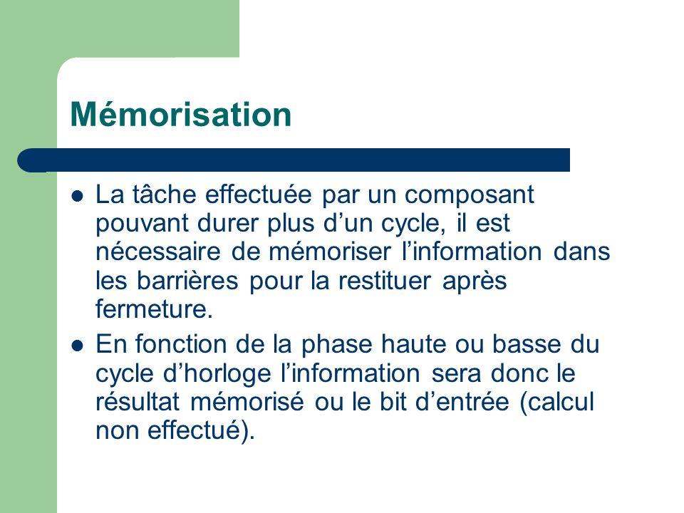Mémorisation