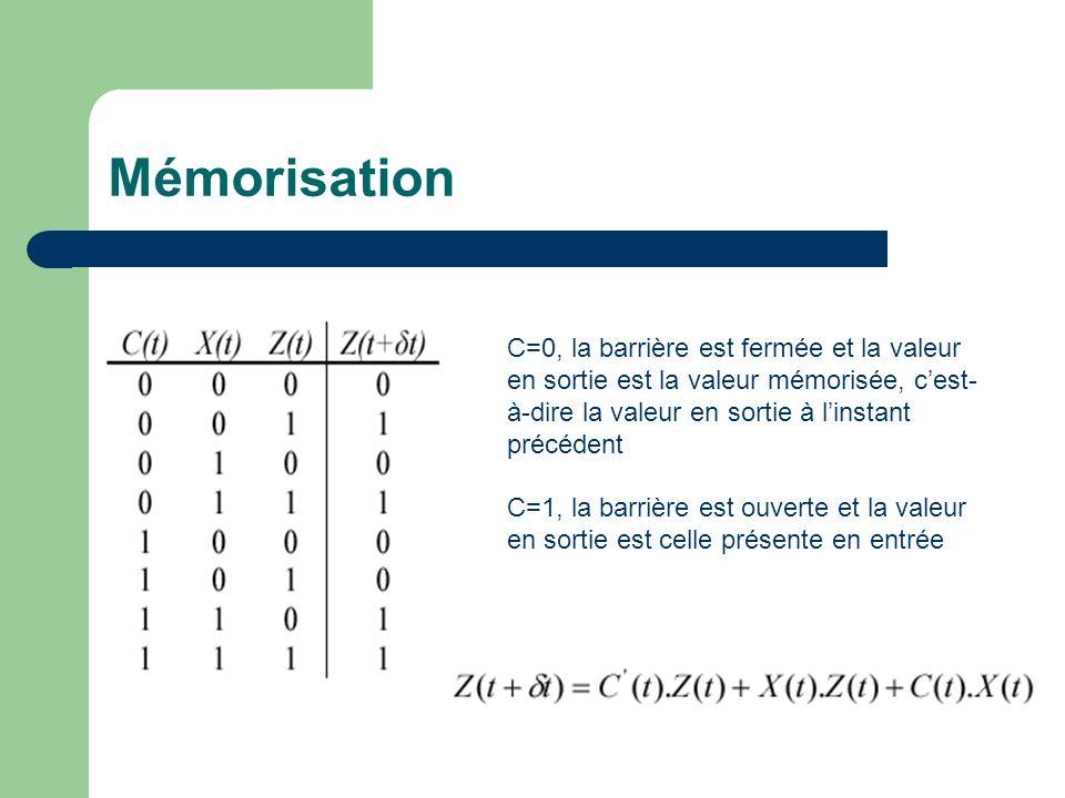 MémorisationC=0, la barrière est fermée et la valeur en sortie est la valeur mémorisée, c'est-à-dire la valeur en sortie à l'instant précédent.