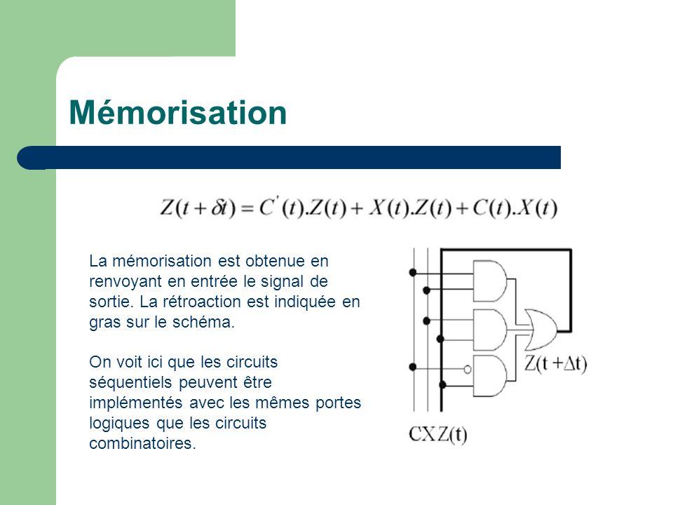 Mémorisation La mémorisation est obtenue en renvoyant en entrée le signal de sortie. La rétroaction est indiquée en gras sur le schéma.