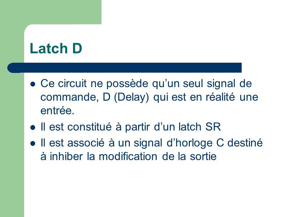 Latch DCe circuit ne possède qu'un seul signal de commande, D (Delay) qui est en réalité une entrée.
