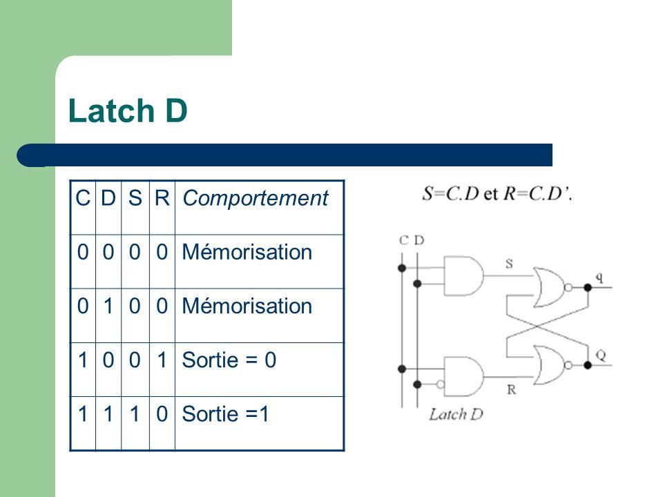 Latch D C D S R Comportement Mémorisation 1 Sortie = 0 Sortie =1