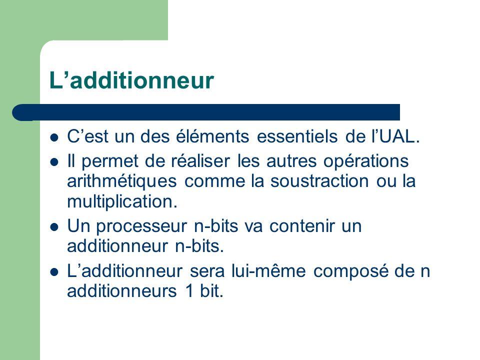 L'additionneur C'est un des éléments essentiels de l'UAL.
