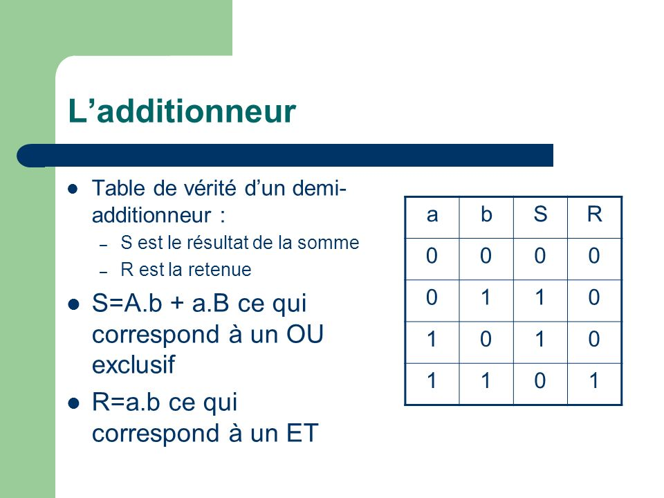 Architecture des ordinateurs ppt video online t l charger - Table de verite multiplexeur 2 vers 1 ...